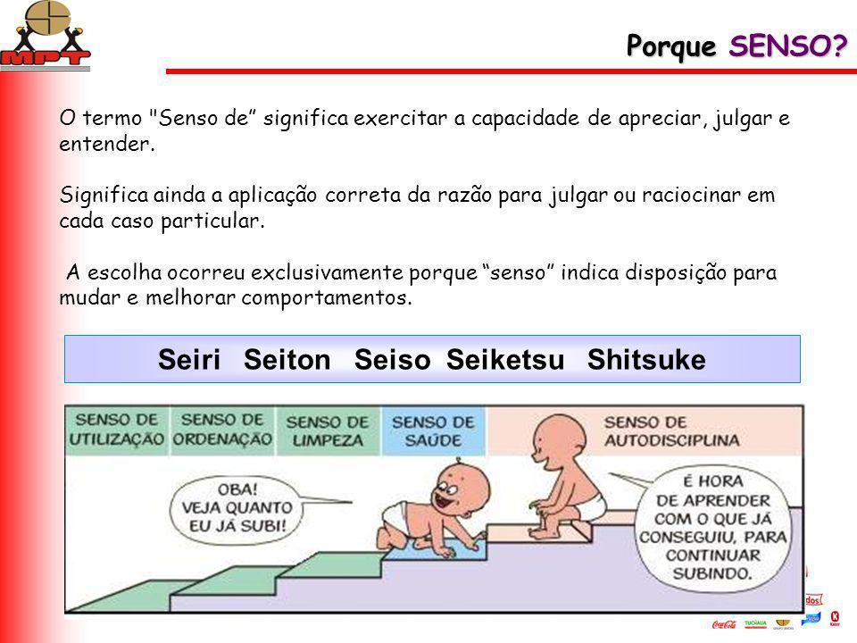 Seiri Seiton Seiso Seiketsu Shitsuke