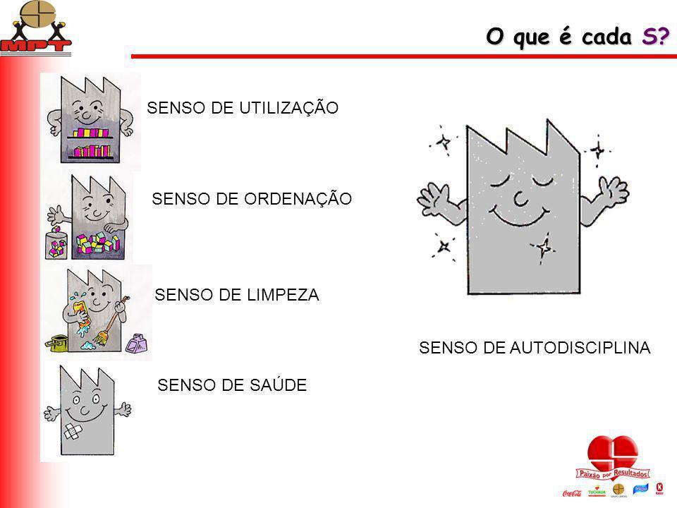 SENSO DE AUTODISCIPLINA