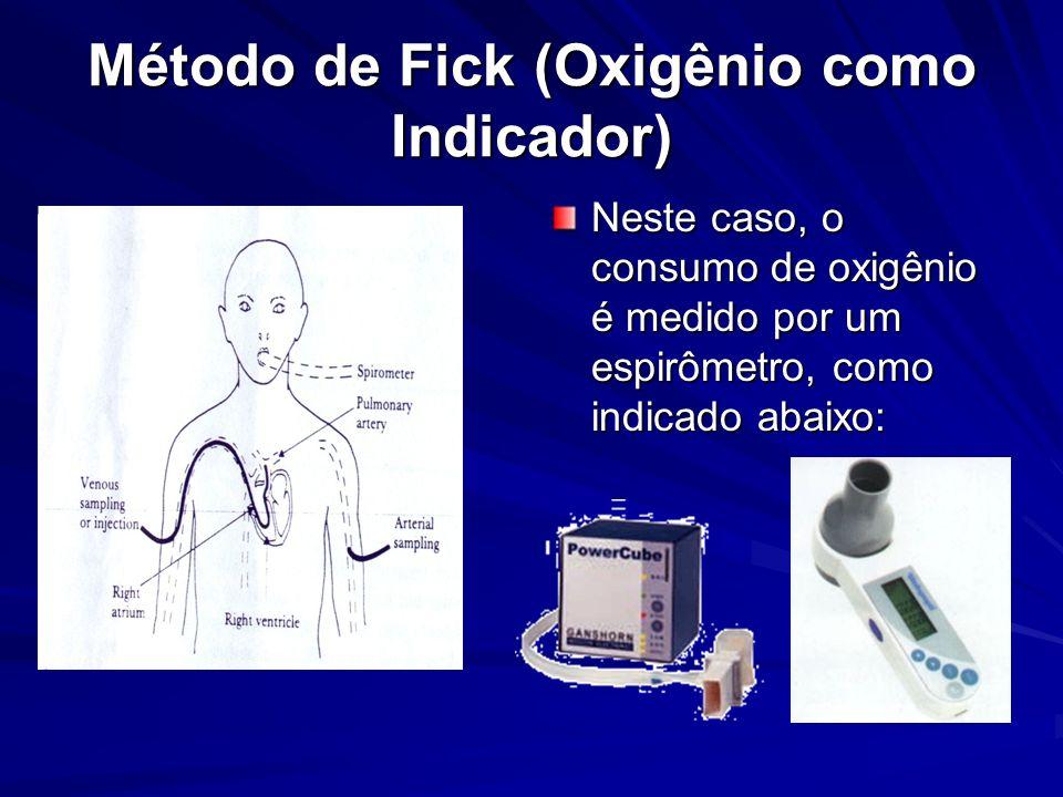 Método de Fick (Oxigênio como Indicador)