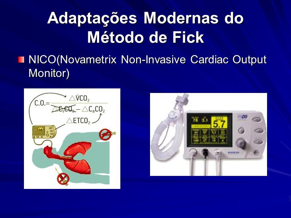 Adaptações Modernas do Método de Fick