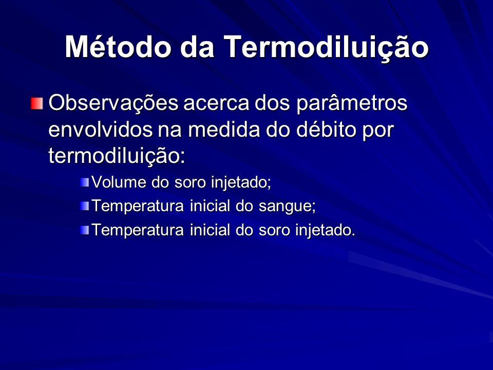 Método da Termodiluição