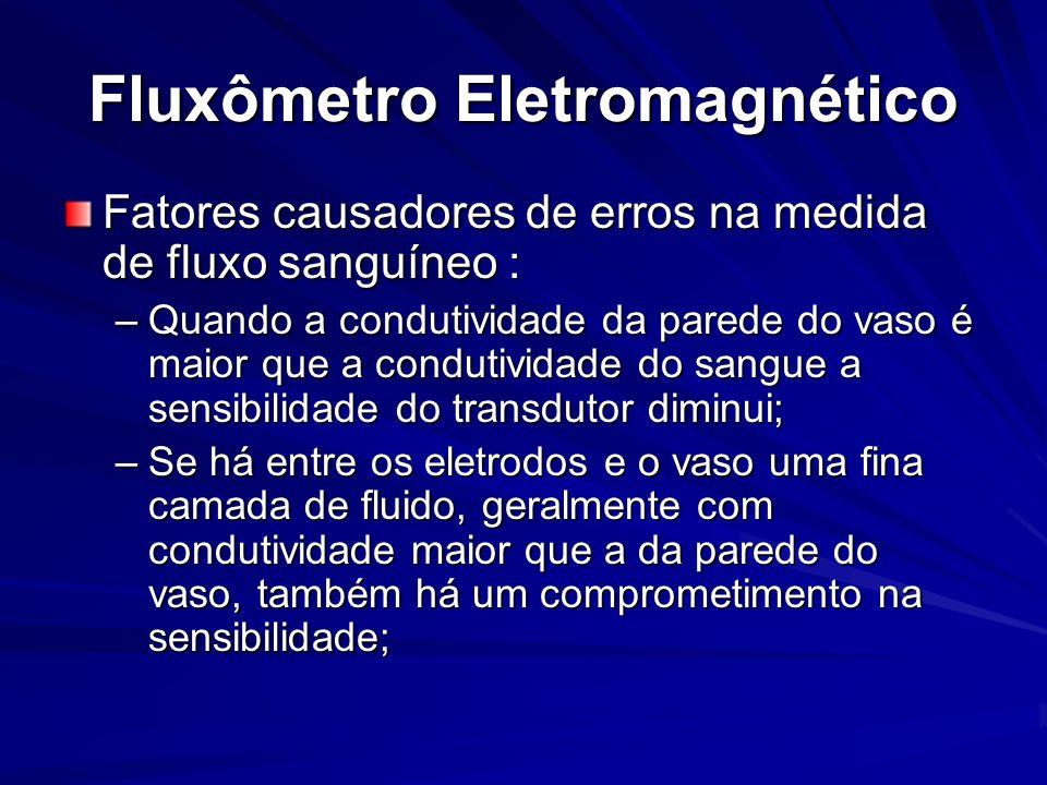 Fluxômetro Eletromagnético