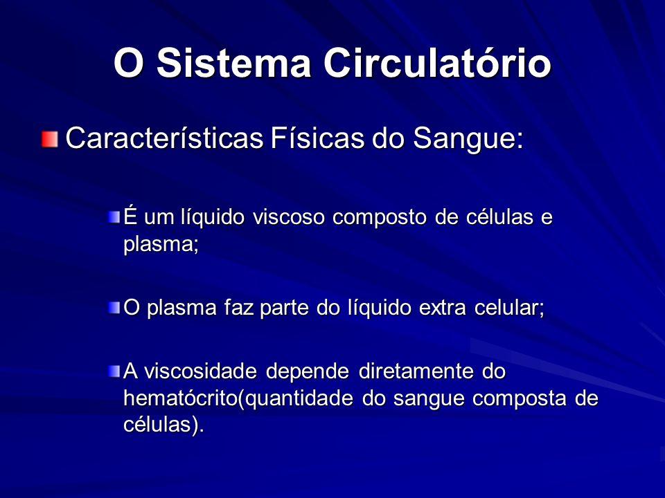 O Sistema Circulatório
