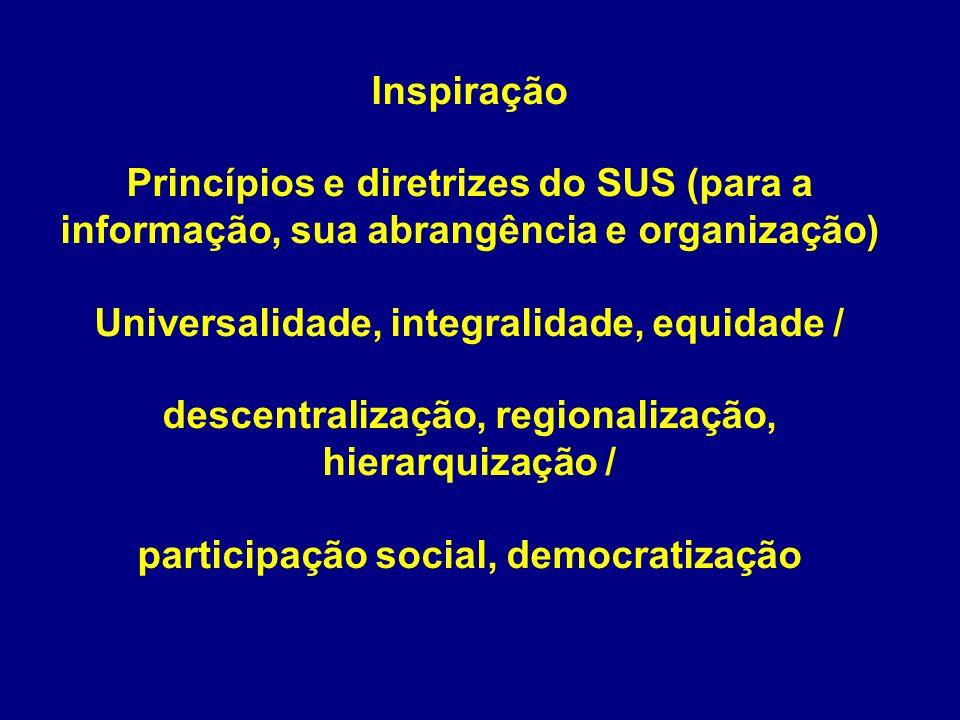 Inspiração Princípios e diretrizes do SUS (para a informação, sua abrangência e organização) Universalidade, integralidade, equidade / descentralização, regionalização, hierarquização / participação social, democratização