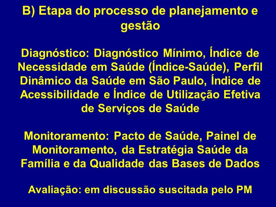 B) Etapa do processo de planejamento e gestão Diagnóstico: Diagnóstico Mínimo, Índice de Necessidade em Saúde (Índice-Saúde), Perfil Dinâmico da Saúde em São Paulo, Índice de Acessibilidade e Índice de Utilização Efetiva de Serviços de Saúde Monitoramento: Pacto de Saúde, Painel de Monitoramento, da Estratégia Saúde da Família e da Qualidade das Bases de Dados Avaliação: em discussão suscitada pelo PM