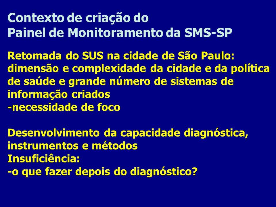 Contexto de criação do Painel de Monitoramento da SMS-SP Retomada do SUS na cidade de São Paulo: dimensão e complexidade da cidade e da política de saúde e grande número de sistemas de informação criados -necessidade de foco Desenvolvimento da capacidade diagnóstica, instrumentos e métodos Insuficiência: -o que fazer depois do diagnóstico