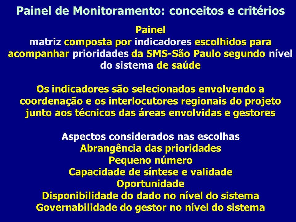 Painel de Monitoramento: conceitos e critérios Painel matriz composta por indicadores escolhidos para acompanhar prioridades da SMS-São Paulo segundo nível do sistema de saúde Os indicadores são selecionados envolvendo a coordenação e os interlocutores regionais do projeto junto aos técnicos das áreas envolvidas e gestores Aspectos considerados nas escolhas Abrangência das prioridades Pequeno número Capacidade de síntese e validade Oportunidade Disponibilidade do dado no nível do sistema Governabilidade do gestor no nível do sistema