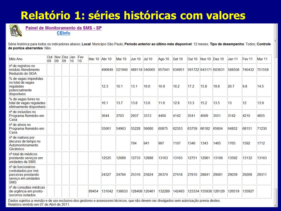 Relatório 1: séries históricas com valores