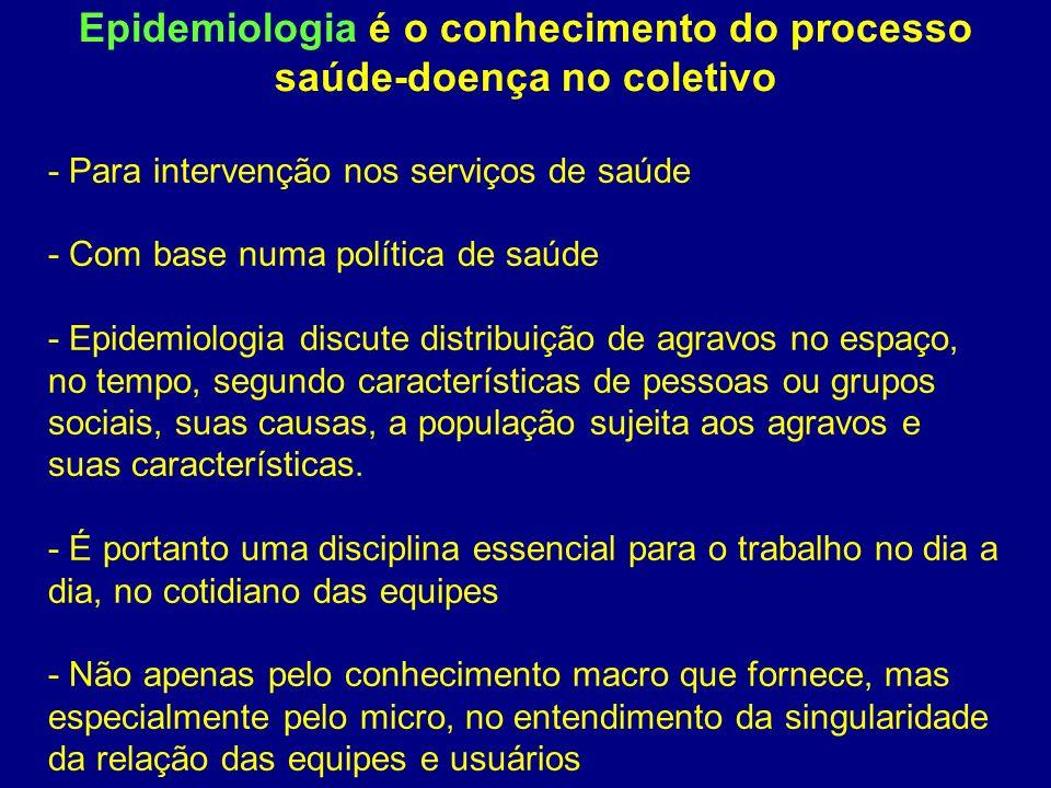Epidemiologia é o conhecimento do processo saúde-doença no coletivo