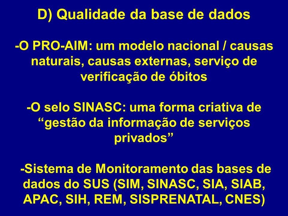 D) Qualidade da base de dados -O PRO-AIM: um modelo nacional / causas naturais, causas externas, serviço de verificação de óbitos -O selo SINASC: uma forma criativa de gestão da informação de serviços privados -Sistema de Monitoramento das bases de dados do SUS (SIM, SINASC, SIA, SIAB, APAC, SIH, REM, SISPRENATAL, CNES)