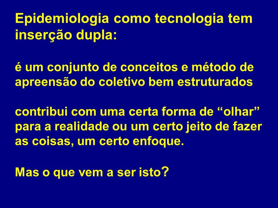 Epidemiologia como tecnologia tem inserção dupla:
