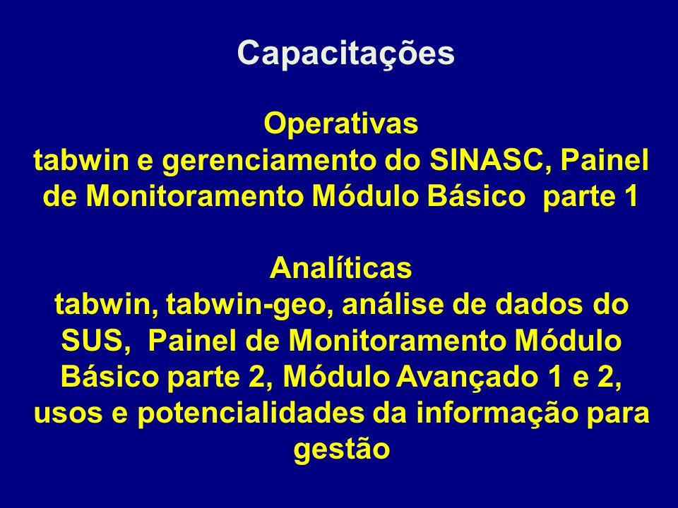 Capacitações Operativas tabwin e gerenciamento do SINASC, Painel de Monitoramento Módulo Básico parte 1 Analíticas tabwin, tabwin-geo, análise de dados do SUS, Painel de Monitoramento Módulo Básico parte 2, Módulo Avançado 1 e 2, usos e potencialidades da informação para gestão