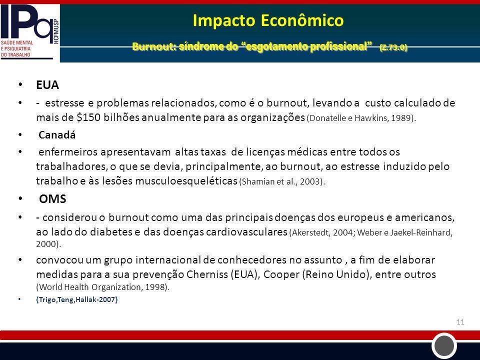 Impacto Econômico Burnout: síndrome do esgotamento profissional (Z