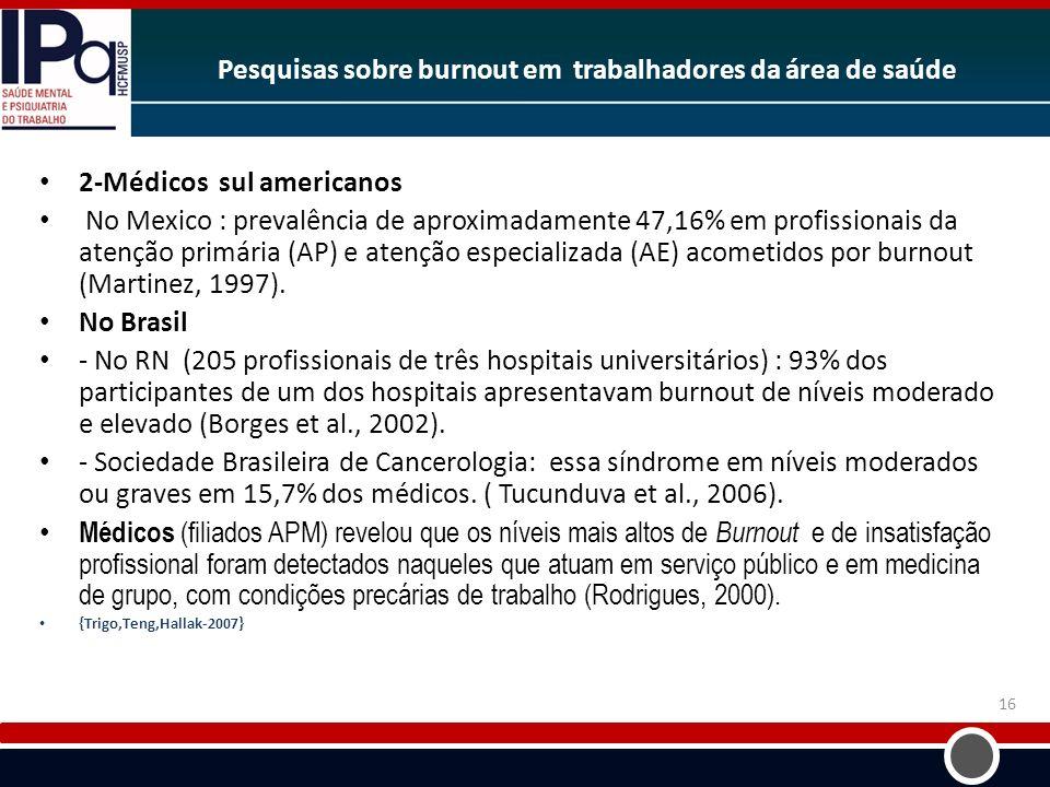 Pesquisas sobre burnout em trabalhadores da área de saúde
