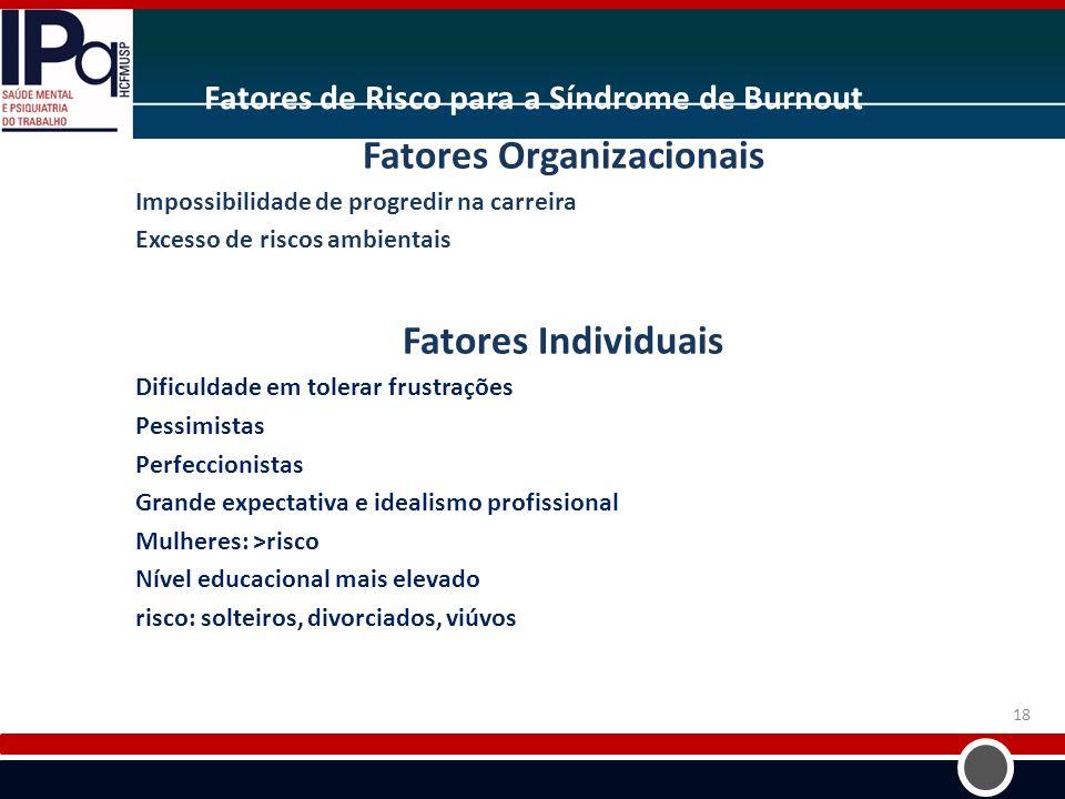 Fatores de Risco para a Síndrome de Burnout
