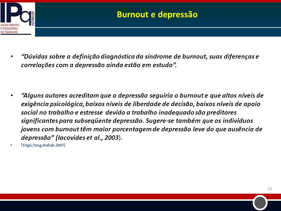 Burnout e depressão