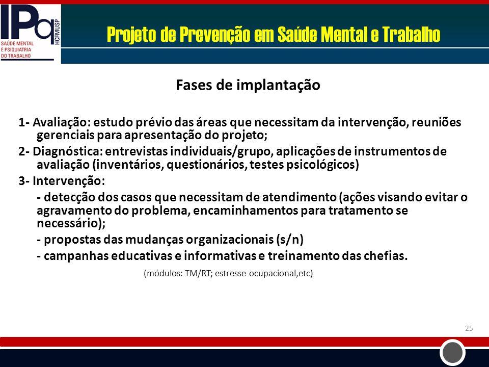 Projeto de Prevenção em Saúde Mental e Trabalho
