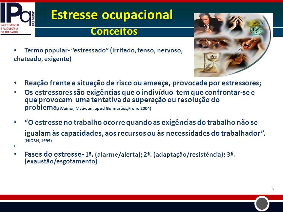 Estresse ocupacional Conceitos