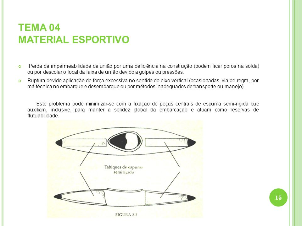 TEMA 04 MATERIAL ESPORTIVO