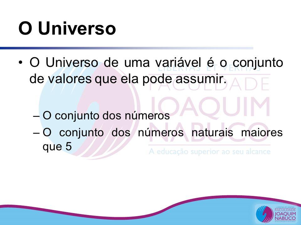 O Universo O Universo de uma variável é o conjunto de valores que ela pode assumir. O conjunto dos números.