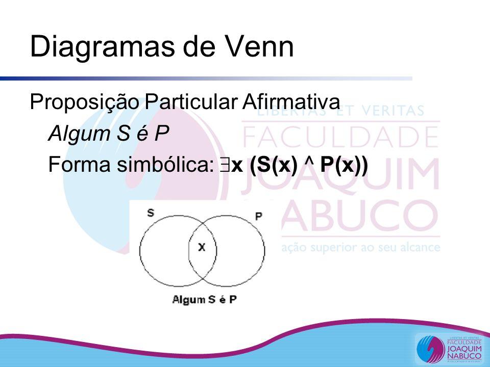 Diagramas de Venn Proposição Particular Afirmativa Algum S é P