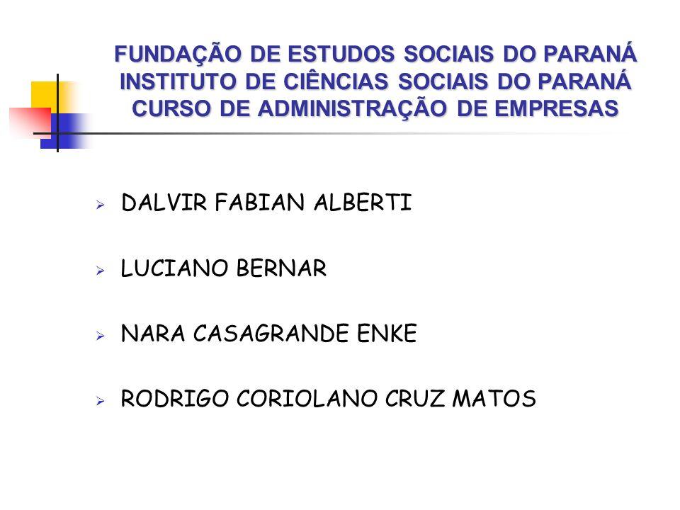 FUNDAÇÃO DE ESTUDOS SOCIAIS DO PARANÁ INSTITUTO DE CIÊNCIAS SOCIAIS DO PARANÁ CURSO DE ADMINISTRAÇÃO DE EMPRESAS
