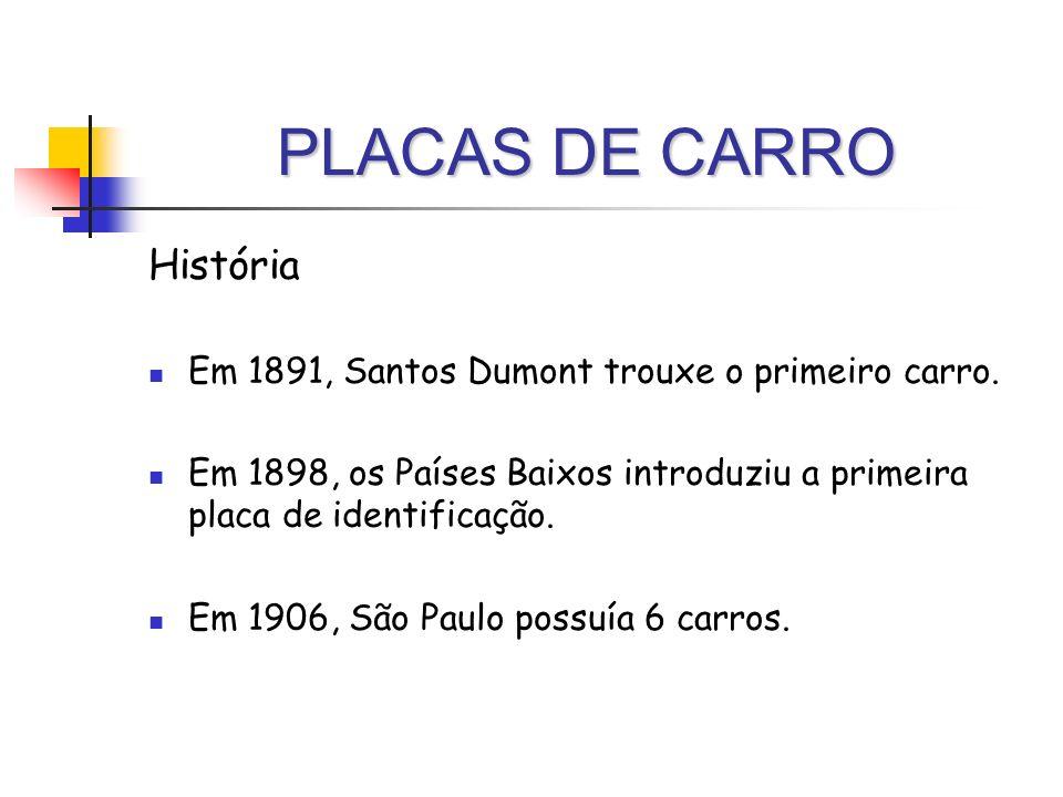 PLACAS DE CARRO História