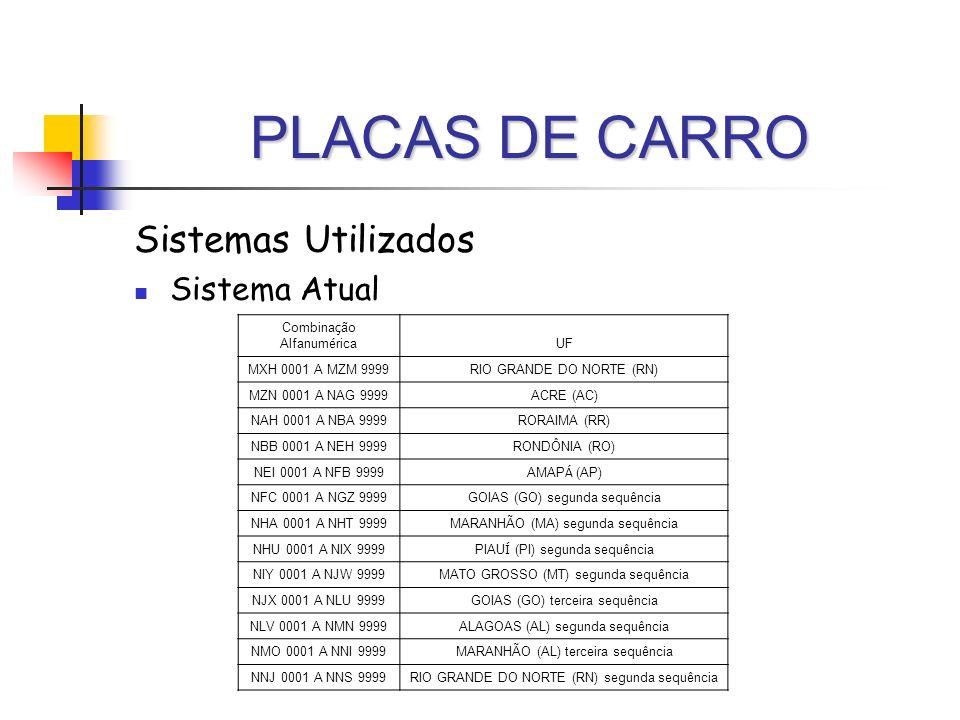 PLACAS DE CARRO Sistemas Utilizados Sistema Atual