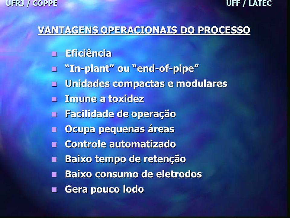 VANTAGENS OPERACIONAIS DO PROCESSO