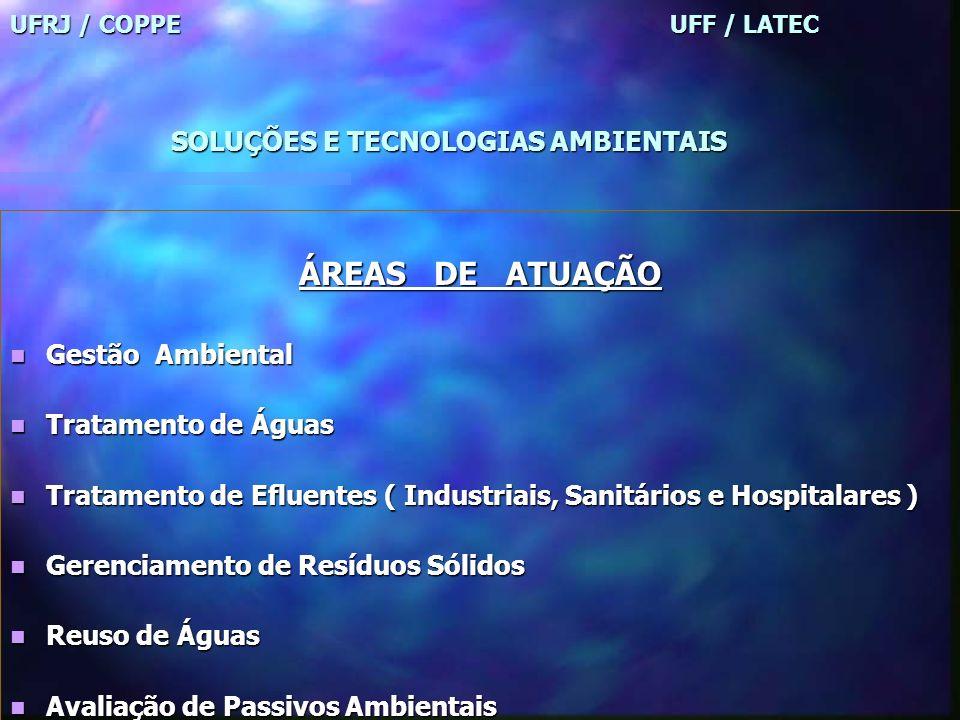 UFRJ / COPPE UFF / LATEC SOLUÇÕES E TECNOLOGIAS AMBIENTAIS