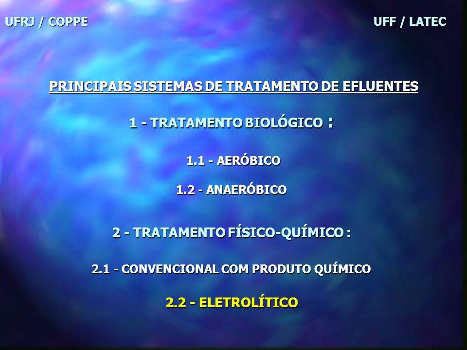 1.1 - AERÓBICO PRINCIPAIS SISTEMAS DE TRATAMENTO DE EFLUENTES