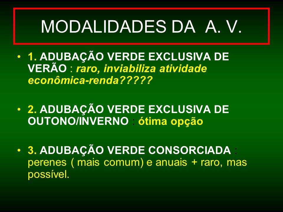 MODALIDADES DA A. V. 1. ADUBAÇÃO VERDE EXCLUSIVA DE VERÃO : raro, inviabiliza atividade econômica-renda