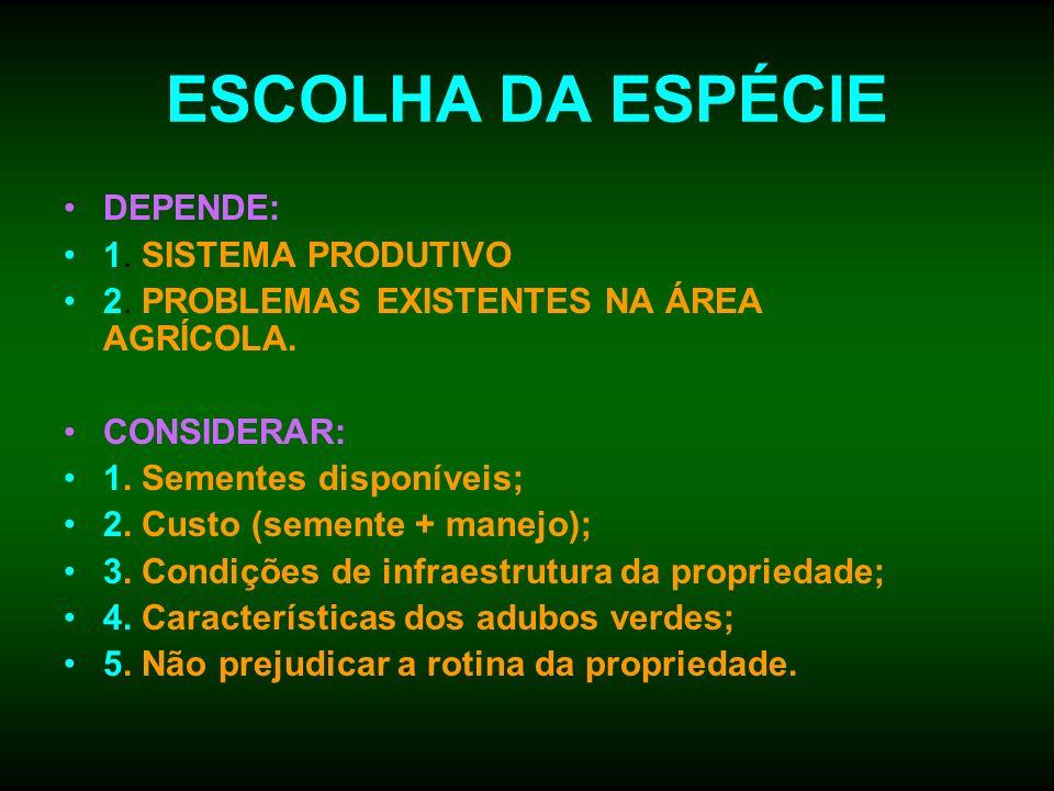 ESCOLHA DA ESPÉCIE DEPENDE: 1. SISTEMA PRODUTIVO