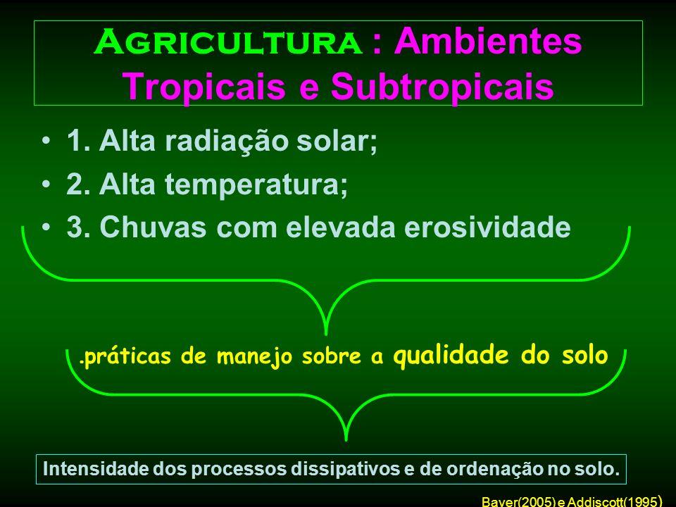 Agricultura : Ambientes Tropicais e Subtropicais