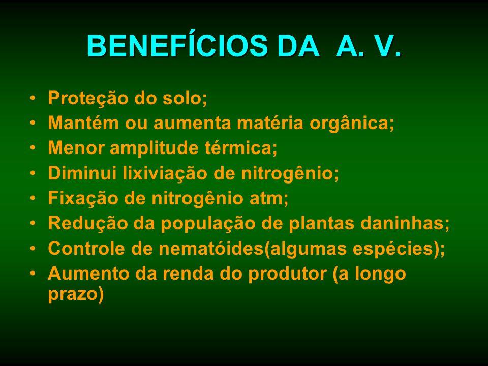 BENEFÍCIOS DA A. V. Proteção do solo;