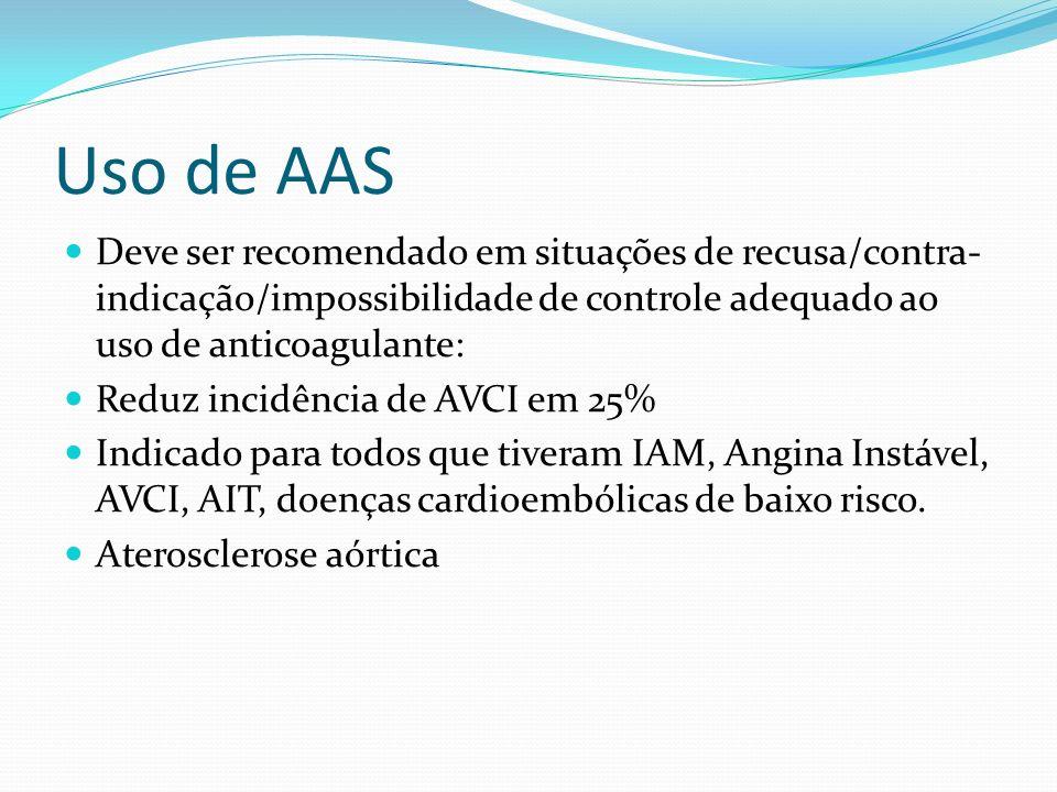Uso de AAS Deve ser recomendado em situações de recusa/contra-indicação/impossibilidade de controle adequado ao uso de anticoagulante: