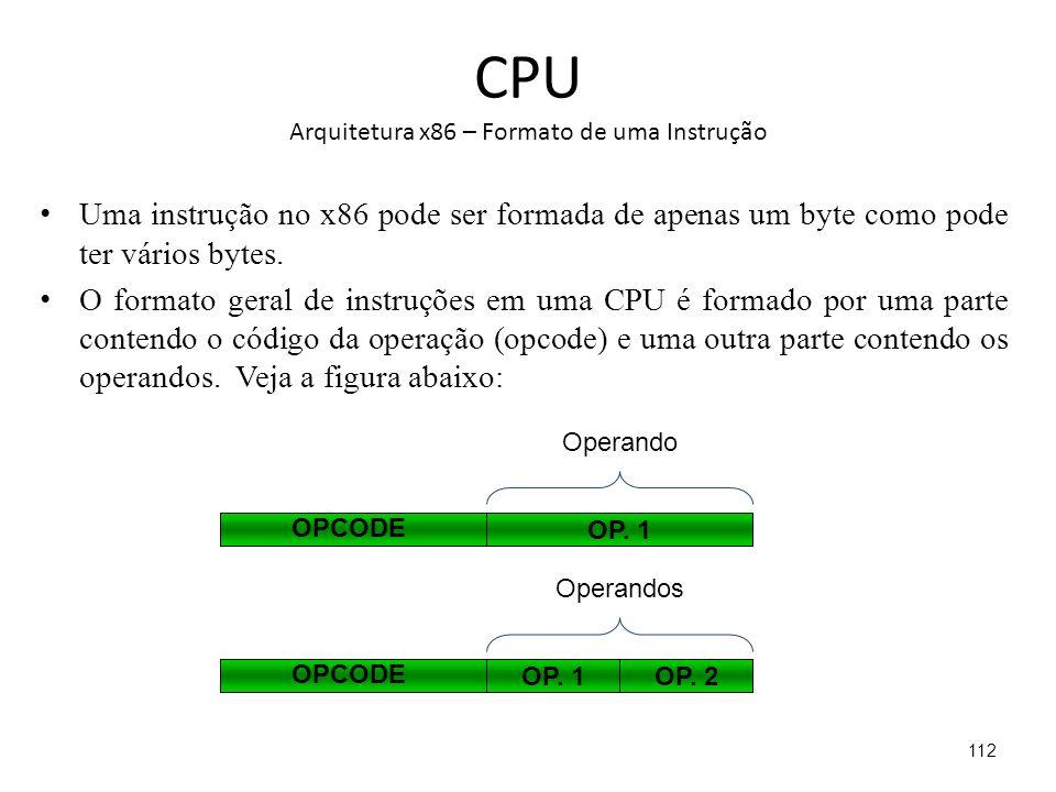 CPU Arquitetura x86 – Formato de uma Instrução
