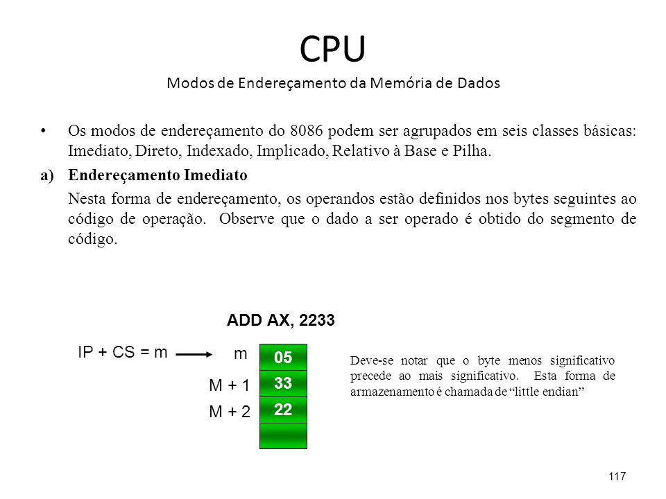 CPU Modos de Endereçamento da Memória de Dados
