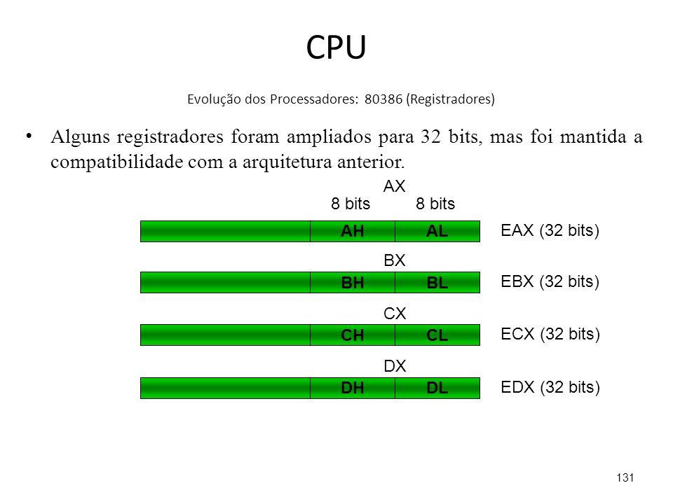 CPU Evolução dos Processadores: 80386 (Registradores)