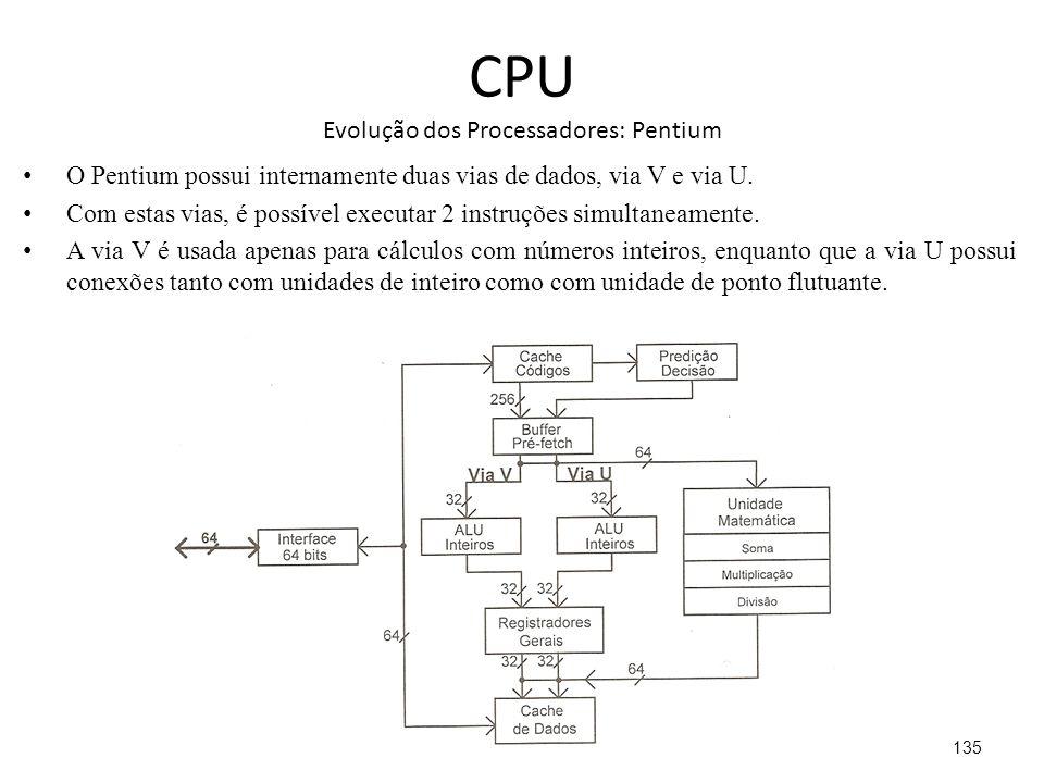CPU Evolução dos Processadores: Pentium