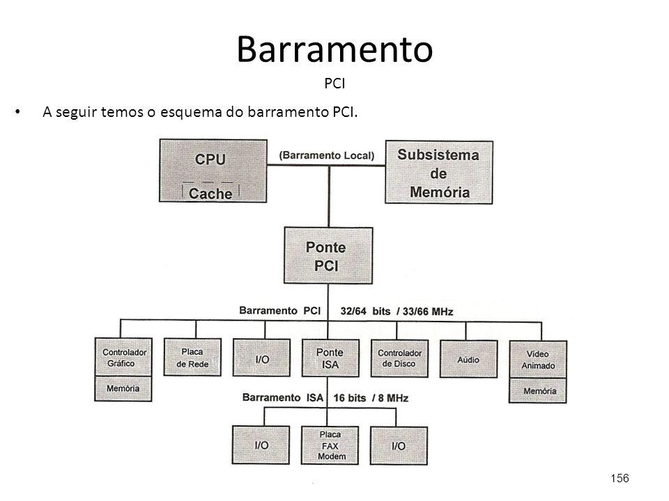 Barramento PCI A seguir temos o esquema do barramento PCI.
