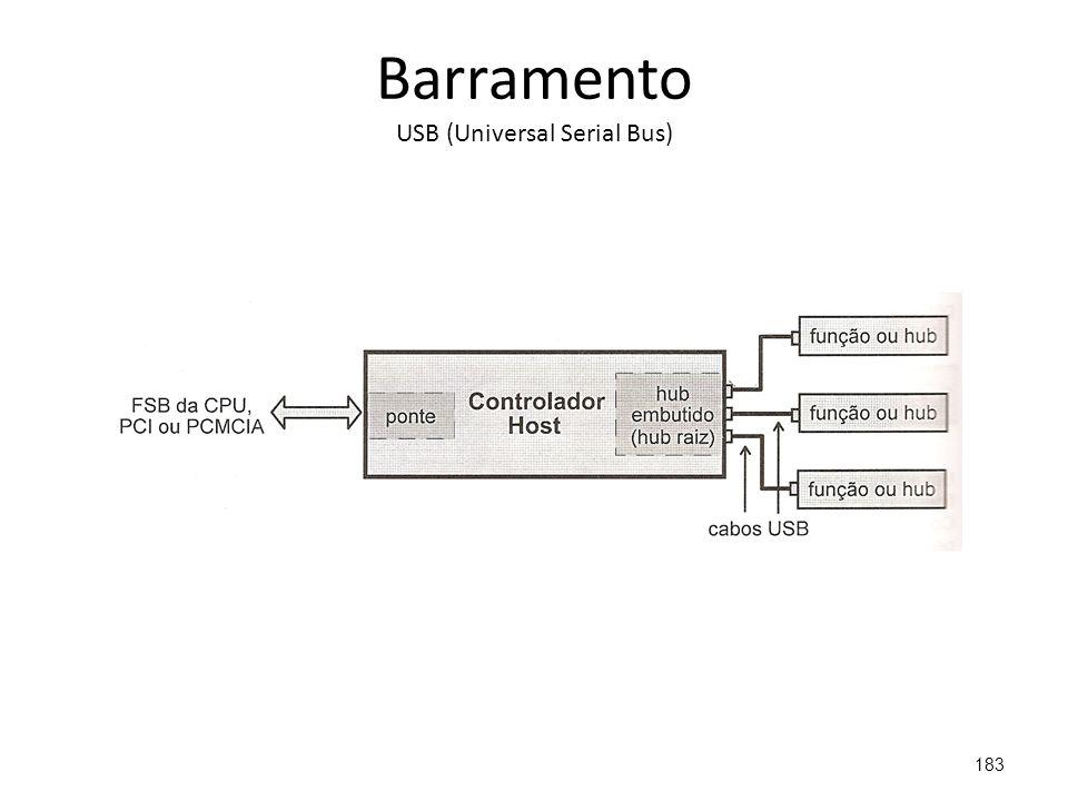 Barramento USB (Universal Serial Bus)