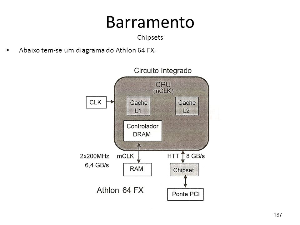 Barramento Chipsets Abaixo tem-se um diagrama do Athlon 64 FX.