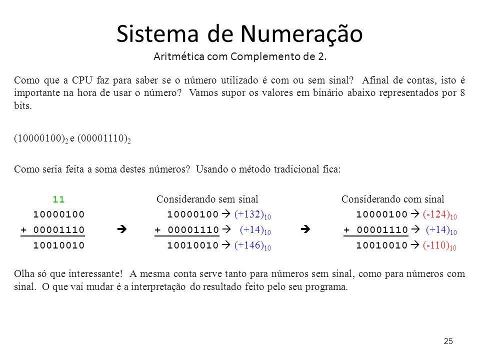 Sistema de Numeração Aritmética com Complemento de 2.