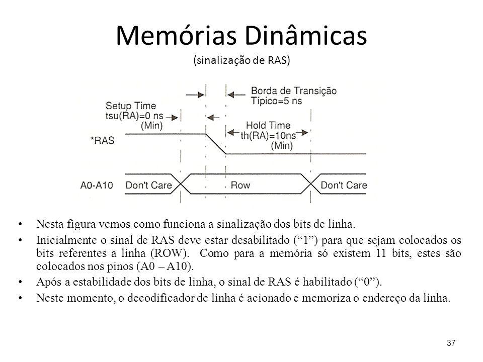 Memórias Dinâmicas (sinalização de RAS)