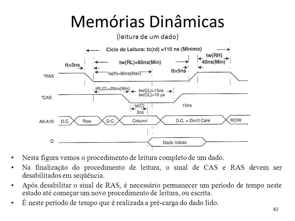Memórias Dinâmicas (leitura de um dado)