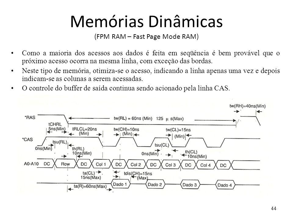 Memórias Dinâmicas (FPM RAM – Fast Page Mode RAM)