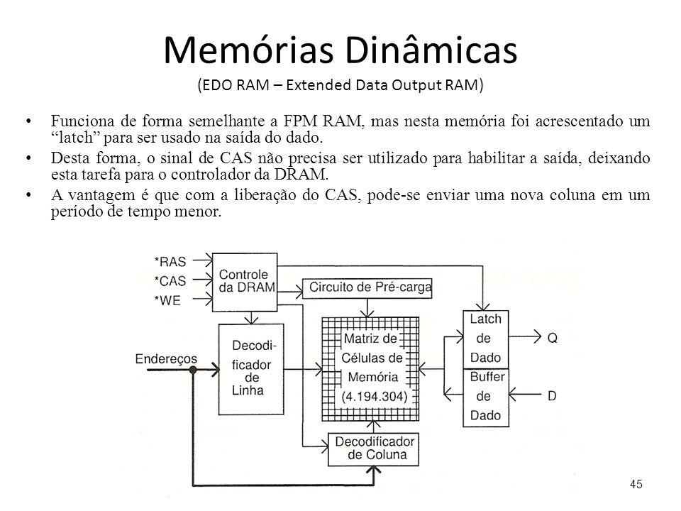 Memórias Dinâmicas (EDO RAM – Extended Data Output RAM)