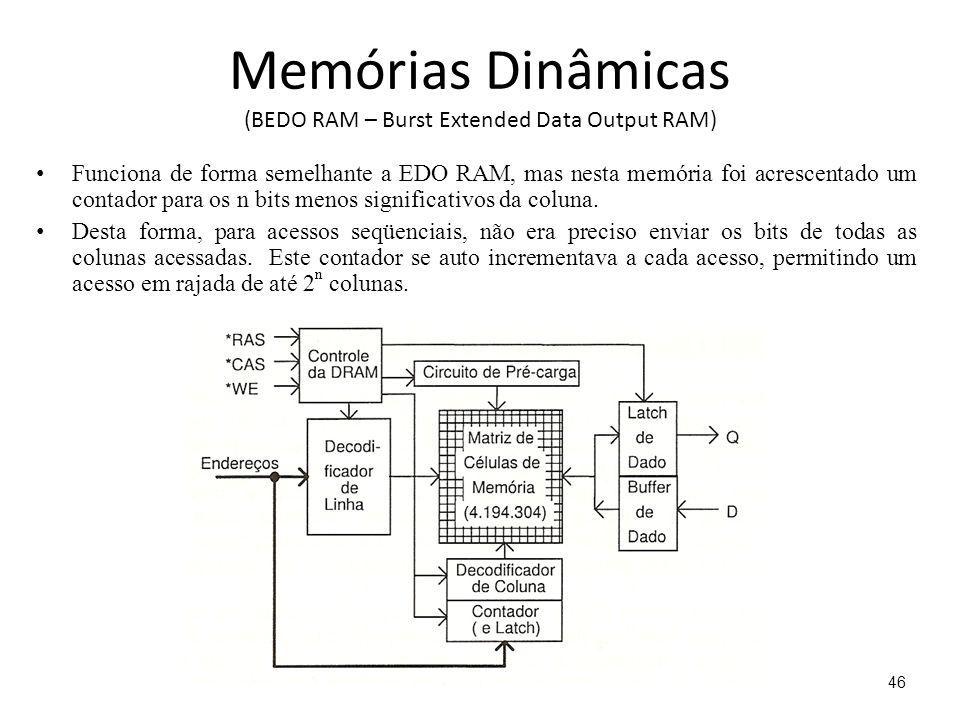 Memórias Dinâmicas (BEDO RAM – Burst Extended Data Output RAM)