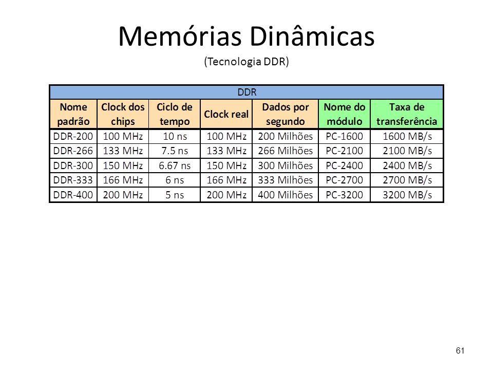 Memórias Dinâmicas (Tecnologia DDR)